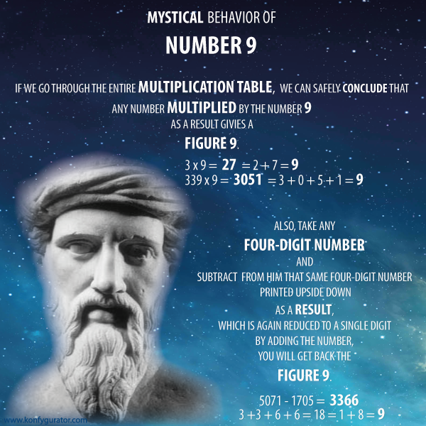 Did you know that the number 9 behaves mysticaly. The fact which speaks in favor of this is that you can not detach from the use of this number when mathematical multiplication operations are done, whatever you do.